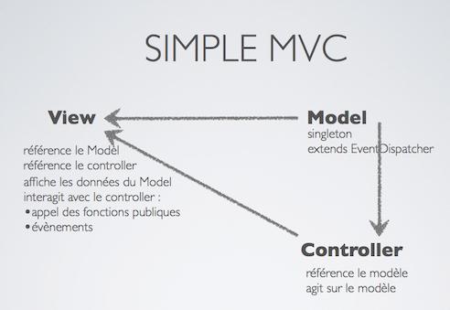 Mvc-simple500