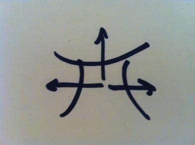idéogramme