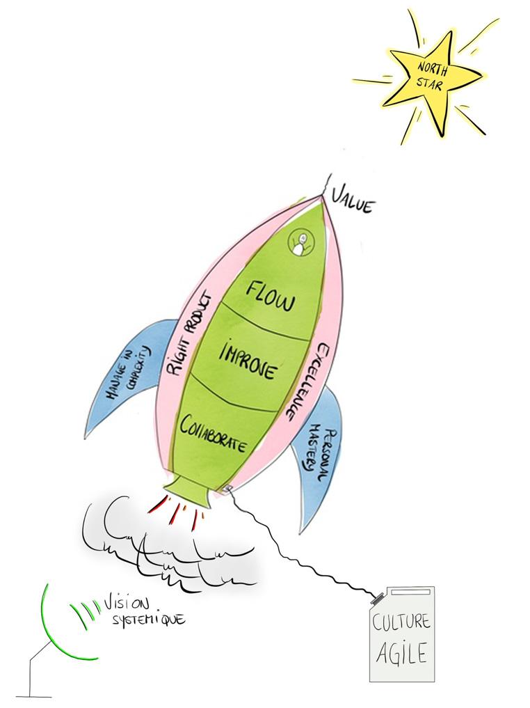 Agile Rocket 1.2.jpg