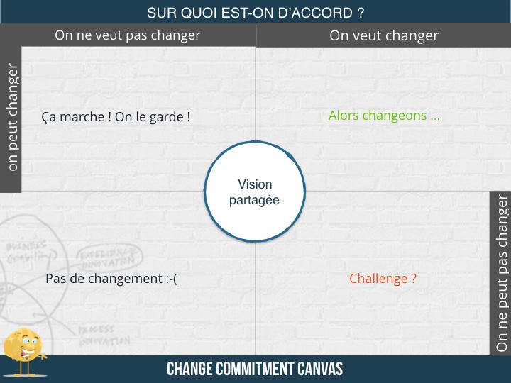 change-commitment-canvas-001.jpeg