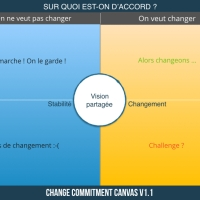 Des canevas à broder/2- Change Commitment Canvas