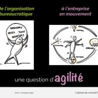 Entreprise agile : de l'organisation bureaucratique à l'entreprise en mouvement